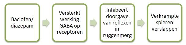 Moe Van Amitriptyline