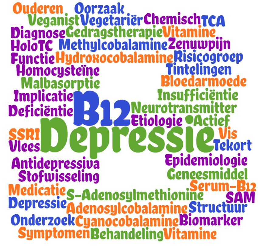 vitamine b12 tekort symptomen